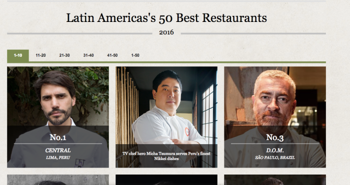 World's 50 Best Latin America's 50 Best